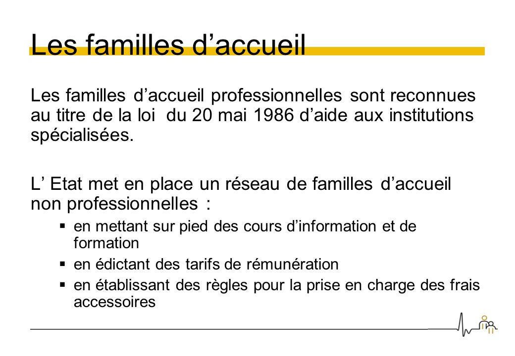 Les familles daccueil Les familles daccueil professionnelles sont reconnues au titre de la loi du 20 mai 1986 daide aux institutions spécialisées. L E