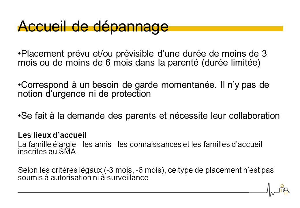 Accueil de dépannage Placement prévu et/ou prévisible dune durée de moins de 3 mois ou de moins de 6 mois dans la parenté (durée limitée) Correspond à un besoin de garde momentanée.