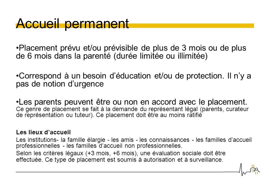 Accueil permanent Placement prévu et/ou prévisible de plus de 3 mois ou de plus de 6 mois dans la parenté (durée limitée ou illimitée) Correspond à un besoin déducation et/ou de protection.