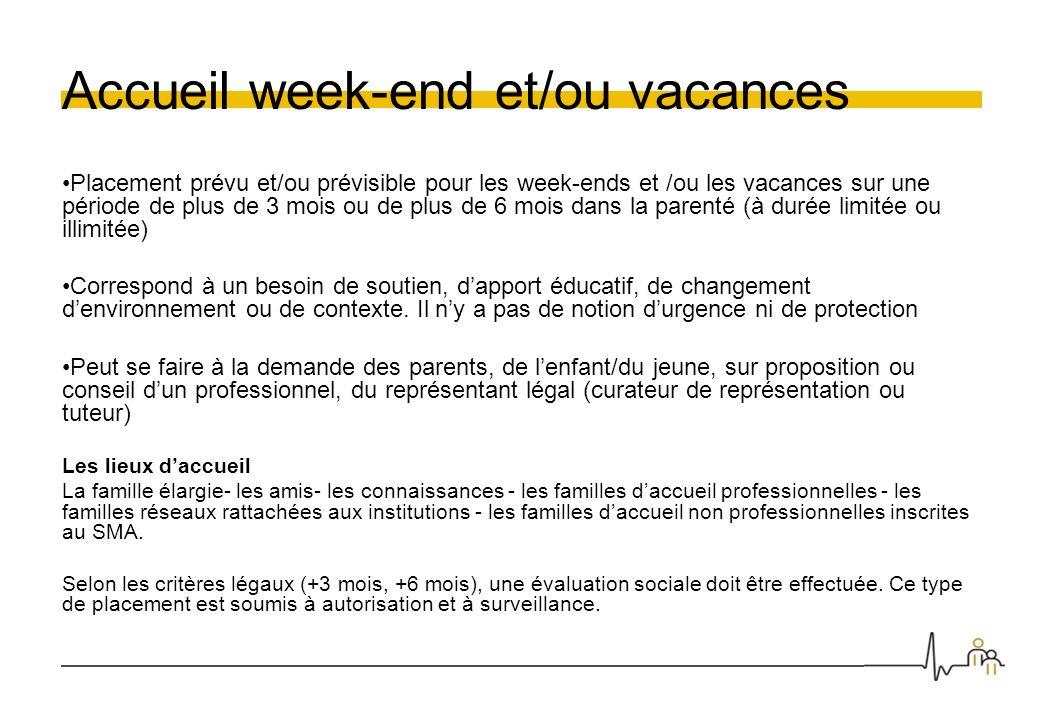 Accueil week-end et/ou vacances Placement prévu et/ou prévisible pour les week-ends et /ou les vacances sur une période de plus de 3 mois ou de plus d