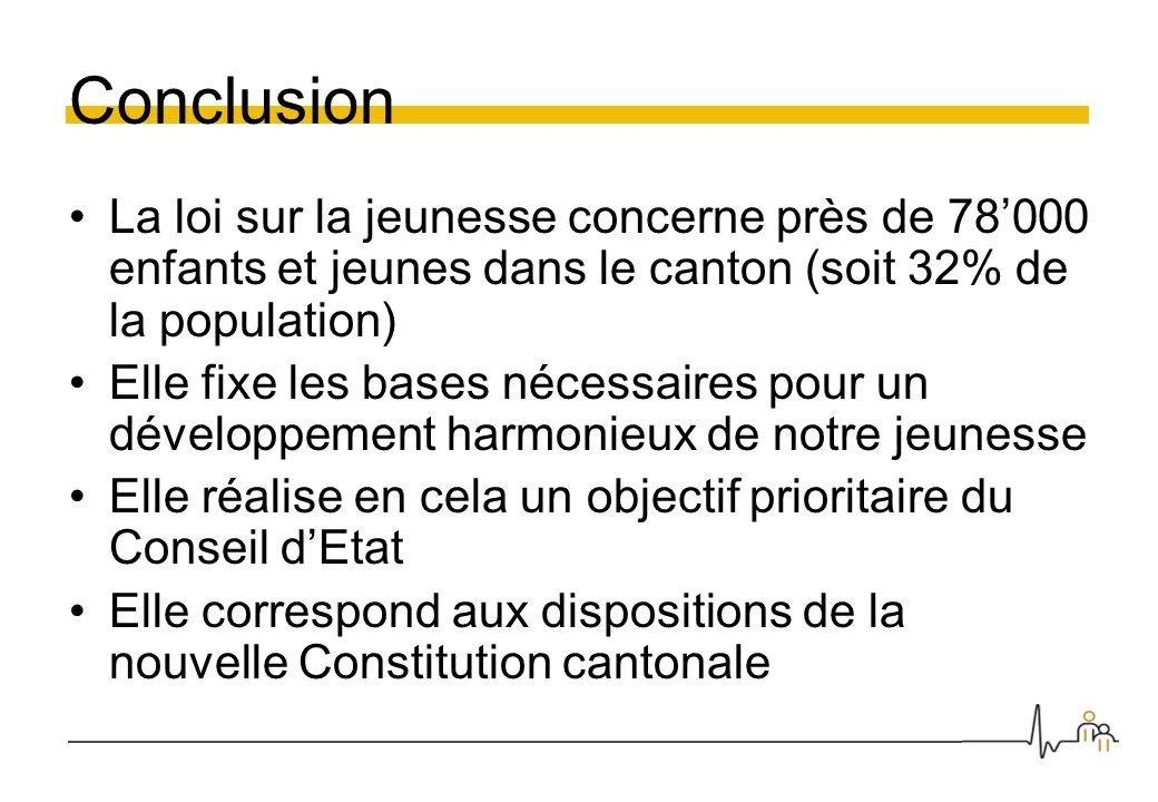 Conclusion La loi sur la jeunesse concerne près de 78000 enfants et jeunes dans le canton (soit 32% de la population) Elle fixe les bases nécessaires