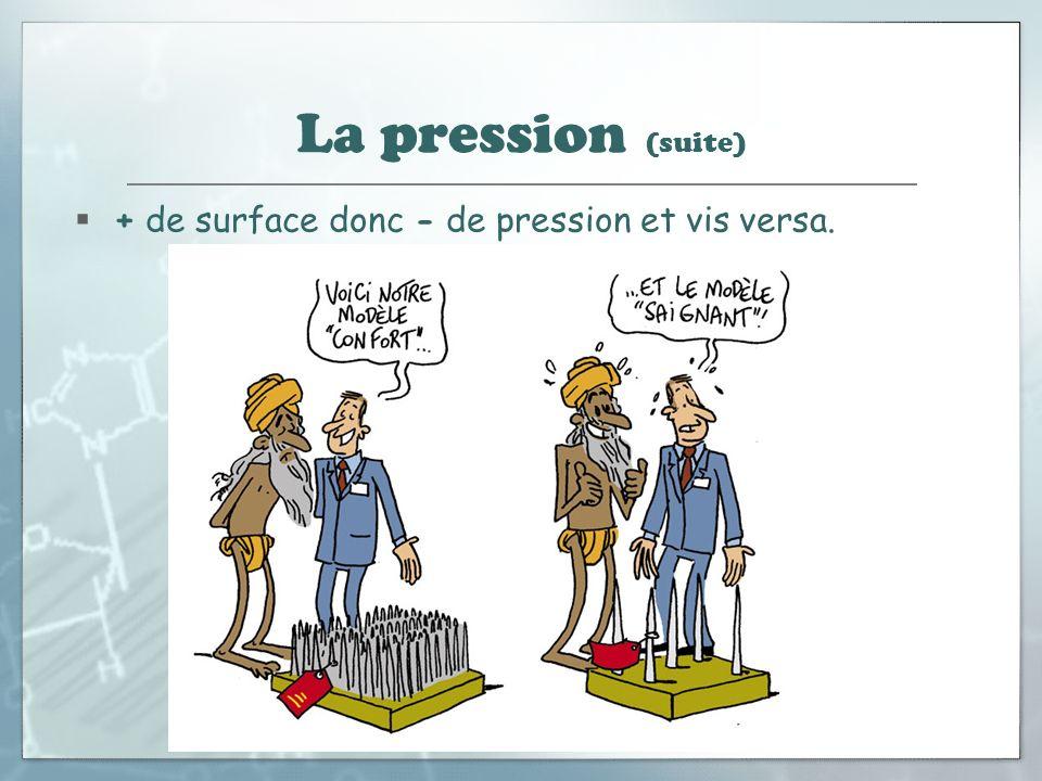 La pression (suite) + de surface donc - de pression et vis versa.