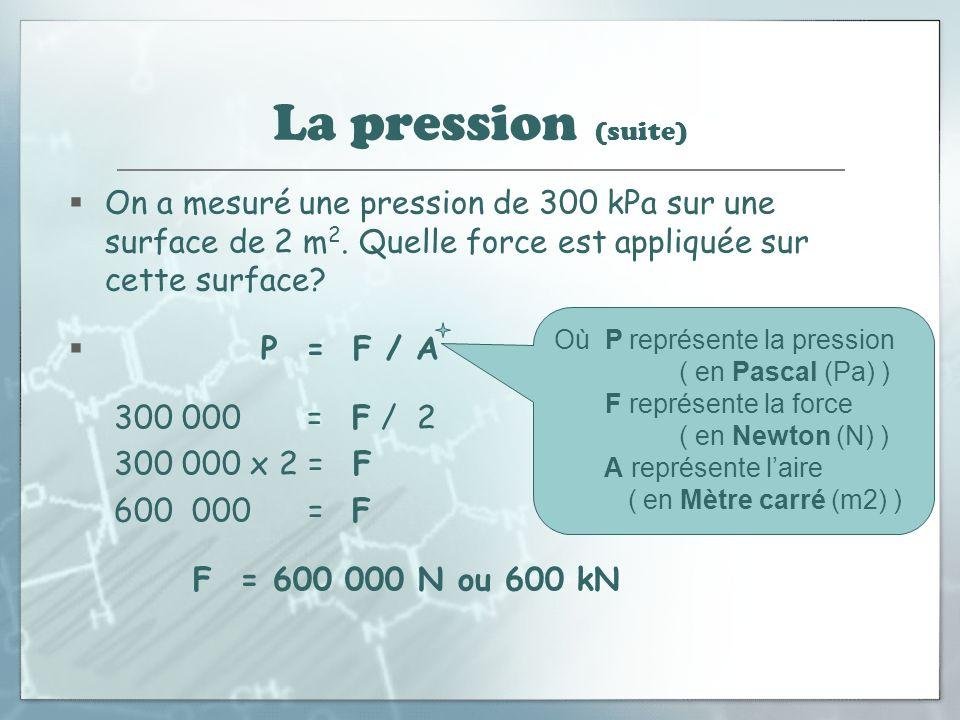 La pression (suite) On a mesuré une pression de 300 kPa sur une surface de 2 m 2. Quelle force est appliquée sur cette surface? P = F / A 300 000 = F