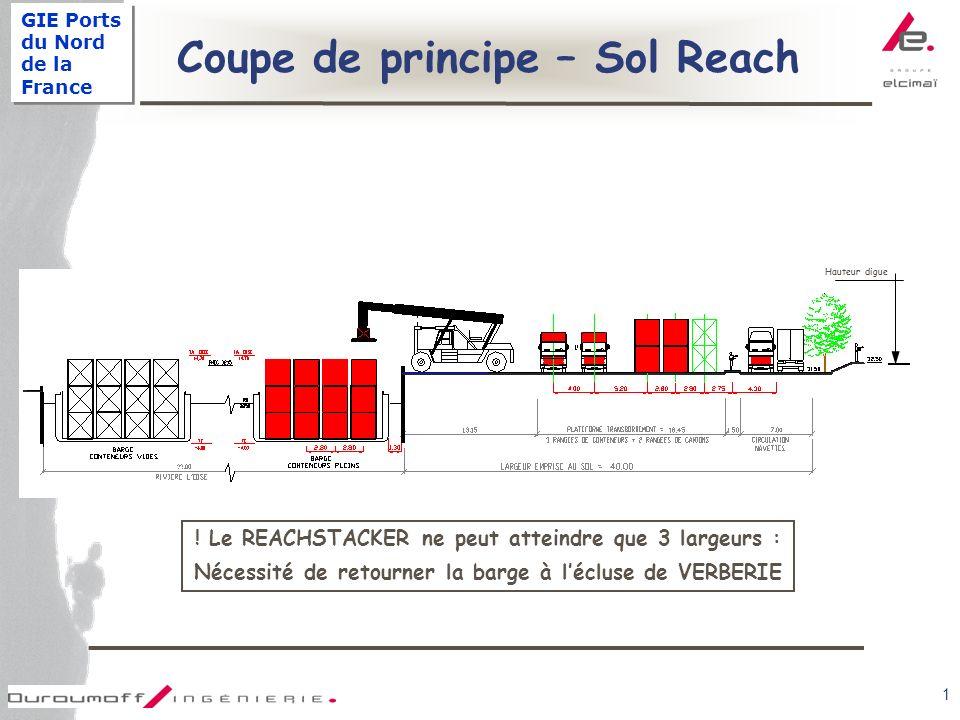 GIE Ports du Nord de la France 1 Coupe de principe – Sol Reach Hauteur digue .