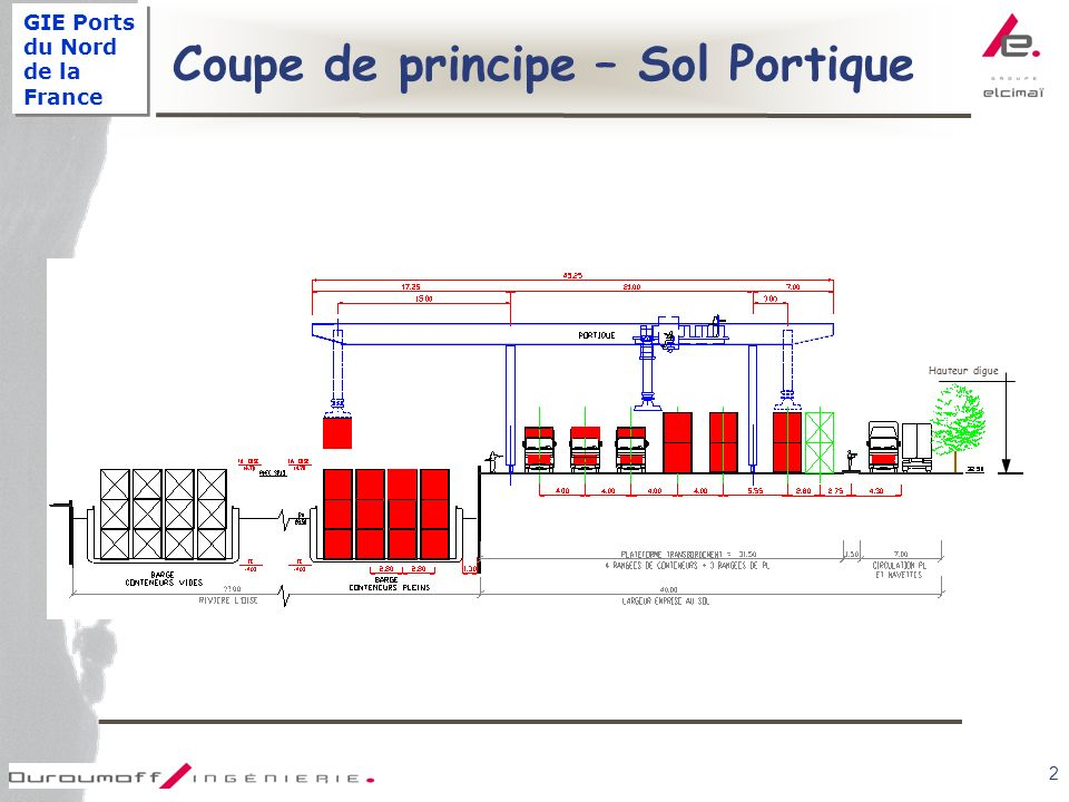GIE Ports du Nord de la France 3 Phase 1 – Solution GRUE Scénario 1 et 1 avec fer QUAI TRANSBORDEMENT 7 600 m2 5 000 EVP pleins GLOBAL 1 GRUE 1 CHARIOT 10T.