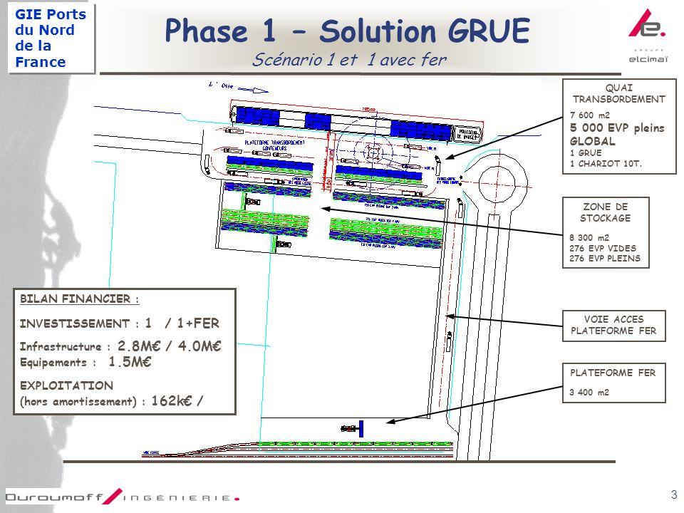 GIE Ports du Nord de la France 4 Phase 1 – Solution REACH Scénarios 1 et 1 avec fer QUAI TRANSBORDEMENT 7 600 m2 5 000 EVP pleins GLOBAL 1 REACHSTACKER.