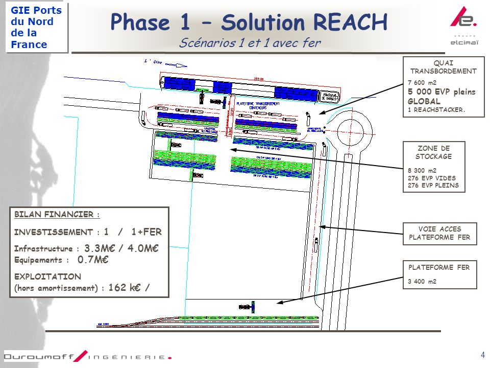 GIE Ports du Nord de la France 4 Phase 1 – Solution REACH Scénarios 1 et 1 avec fer QUAI TRANSBORDEMENT 7 600 m2 5 000 EVP pleins GLOBAL 1 REACHSTACKER.