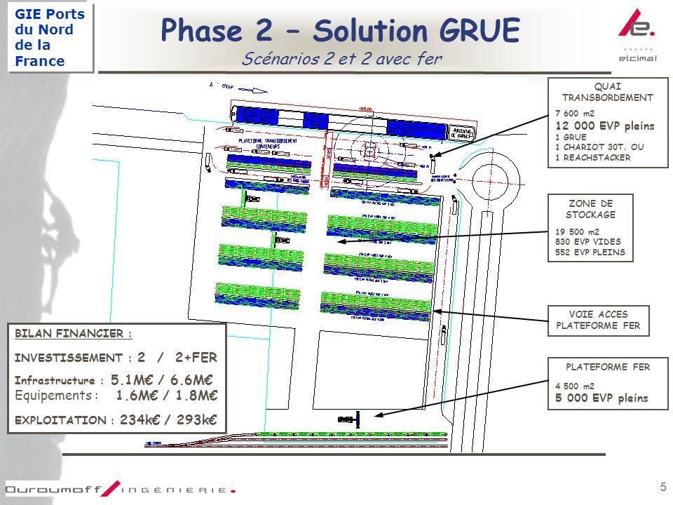 GIE Ports du Nord de la France 5 Phase 2 – Solution GRUE Scénarios 2 et 2 avec fer QUAI TRANSBORDEMENT 7 600 m2 12 000 EVP pleins 1 GRUE 1 CHARIOT 30T.