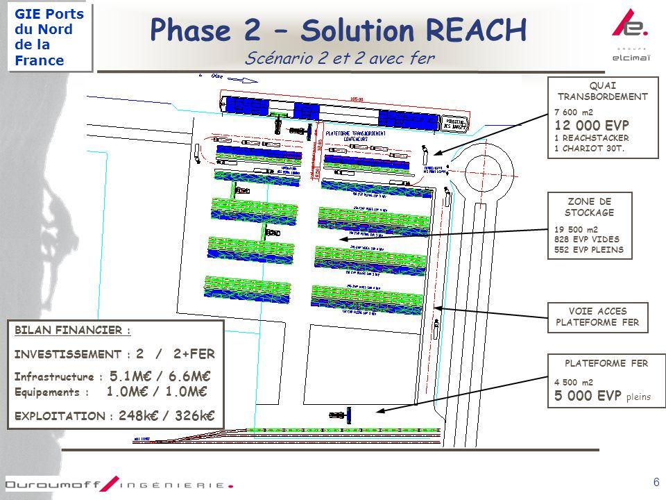 GIE Ports du Nord de la France 6 Phase 2 – Solution REACH Scénario 2 et 2 avec fer QUAI TRANSBORDEMENT 7 600 m2 12 000 EVP 1 REACHSTACKER 1 CHARIOT 30T.