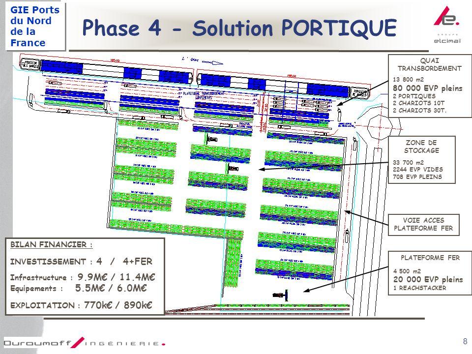 GIE Ports du Nord de la France 8 Phase 4 - Solution PORTIQUE QUAI TRANSBORDEMENT 13 800 m2 80 000 EVP pleins 2 PORTIQUES 2 CHARIOTS 10T 2 CHARIOTS 30T.