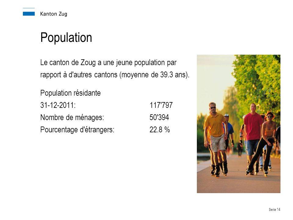 Seite 14 Population Le canton de Zoug a une jeune population par rapport à d autres cantons (moyenne de 39.3 ans).