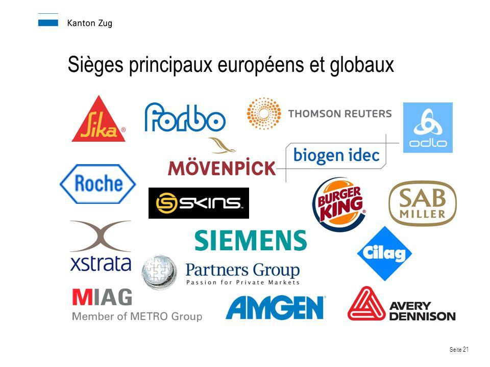 Seite 21 Sièges principaux européens et globaux