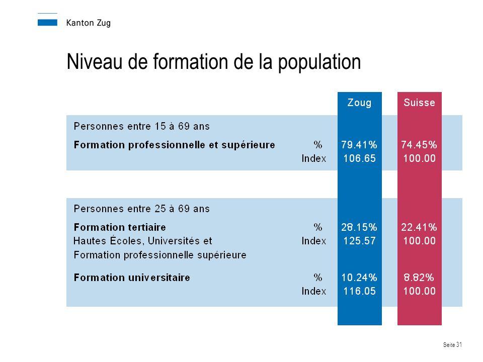 Seite 31 Niveau de formation de la population