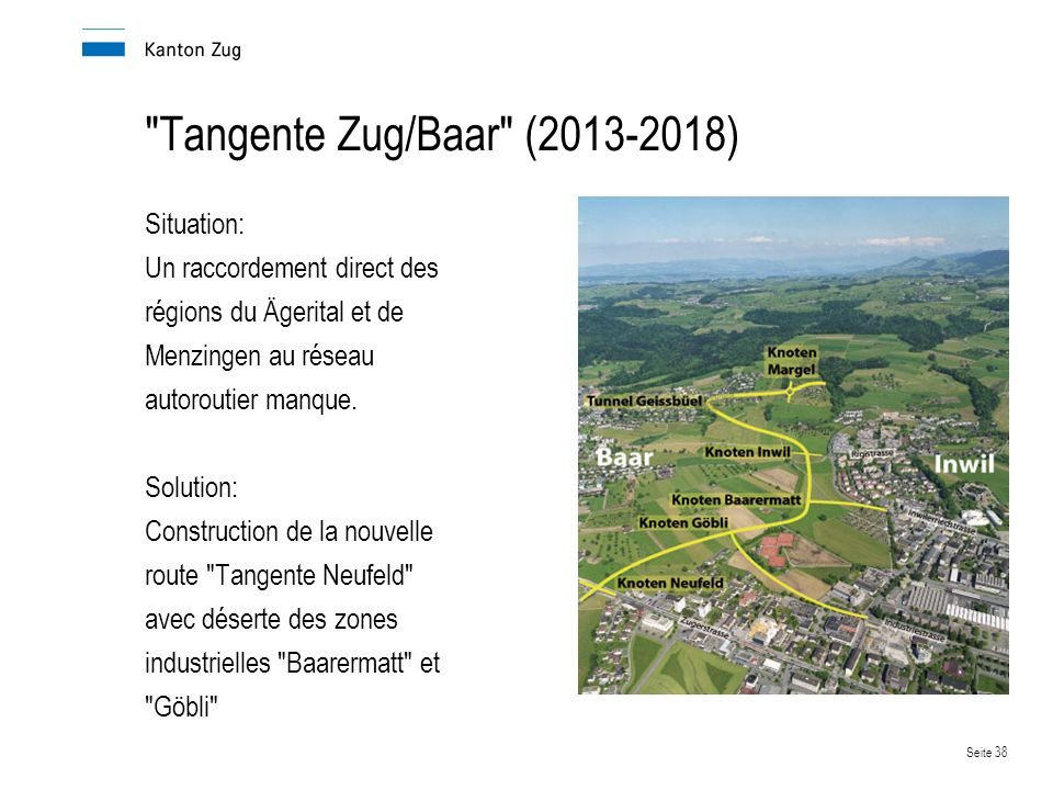 Seite 38 Tangente Zug/Baar (2013-2018) Situation: Un raccordement direct des régions du Ägerital et de Menzingen au réseau autoroutier manque.