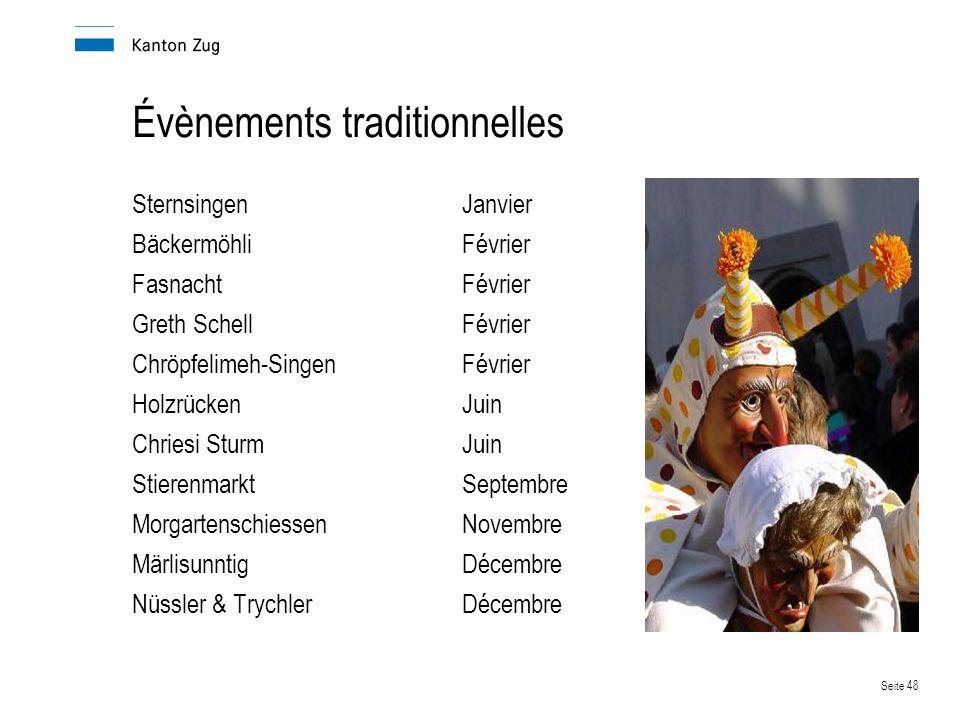 Seite 48 Évènements traditionnelles SternsingenJanvier BäckermöhliFévrier FasnachtFévrier Greth SchellFévrier Chröpfelimeh-SingenFévrier HolzrückenJuin Chriesi SturmJuin StierenmarktSeptembre MorgartenschiessenNovembre MärlisunntigDécembre Nüssler & TrychlerDécembre