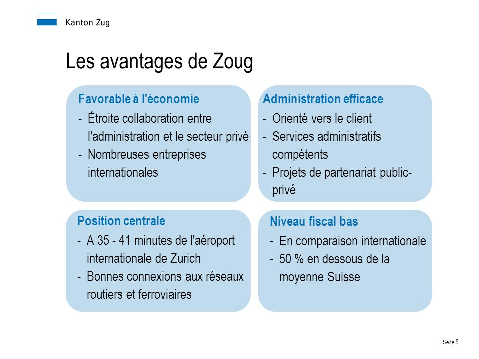Seite 56 Vos interlocuteurs dans l administration Non citoyens: www.zug.ch/afmwww.zug.ch/a Économie et emploi:www.zug.ch/awawww.zug.ch/awa Impôts:www.zug.ch/taxwww.zug.ch/tax Registre de commerce:www.zug.ch/hrawww.zug.ch/hra Institutions sociales:www.zug.ch/ahvwww.zug.ch/ahv