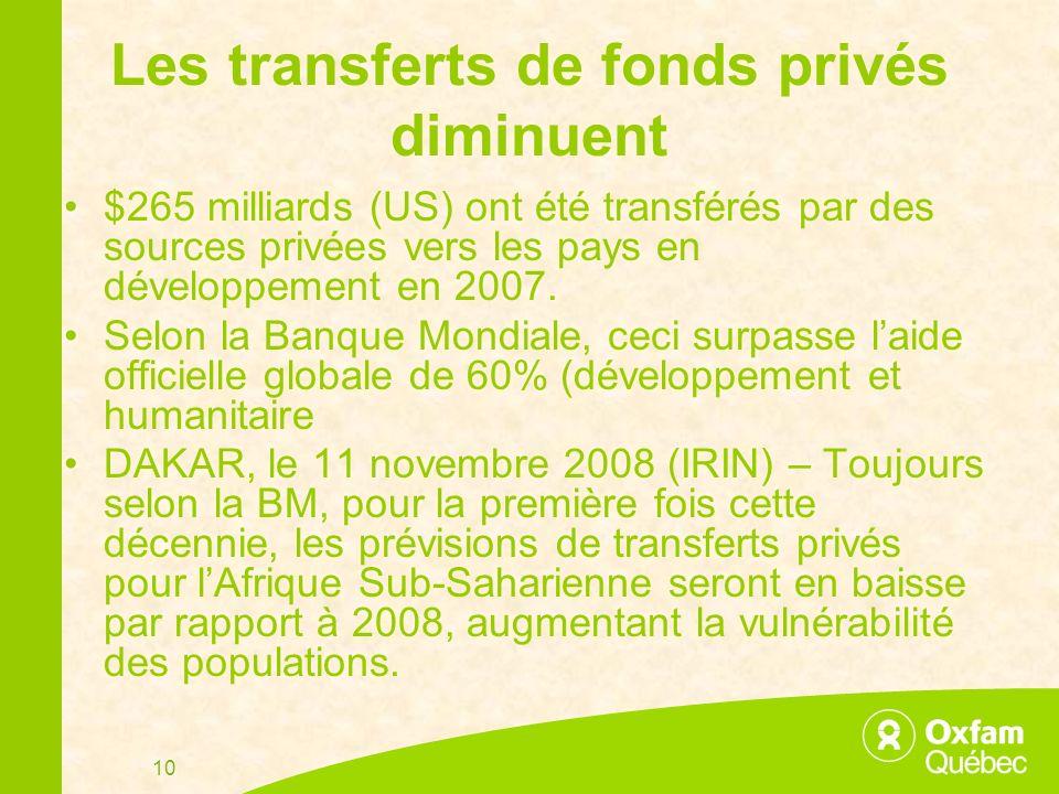 10 Les transferts de fonds privés diminuent $265 milliards (US) ont été transférés par des sources privées vers les pays en développement en 2007.