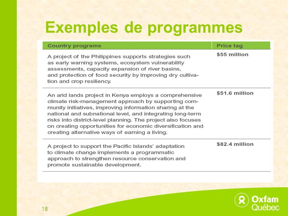 18 Exemples de programmes