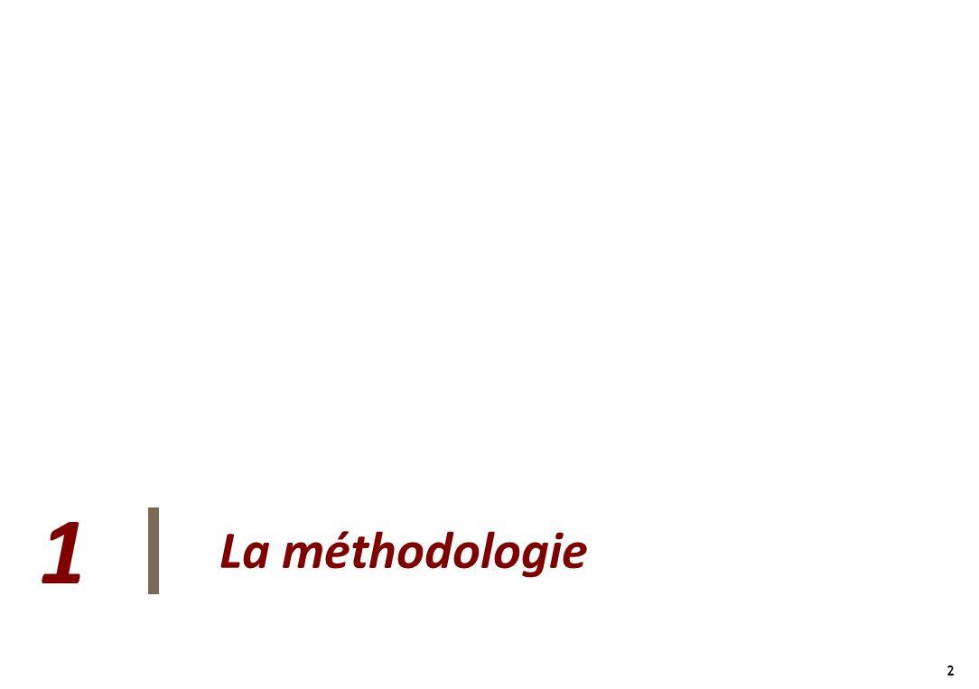 Note méthodologique 3 Etude réalisée pour : Le Défenseur des Droits et lOrganisation Internationale du Travail Echantillons : Salariés du privé : Echantillon de 501 salariés du secteur privé représentatif de la population française salariée du secteur privé.