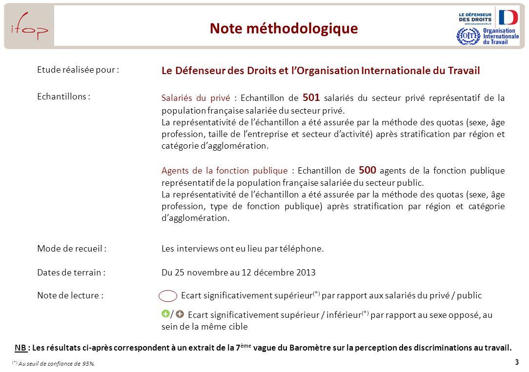 Note méthodologique 3 Etude réalisée pour : Le Défenseur des Droits et lOrganisation Internationale du Travail Echantillons : Salariés du privé : Echa