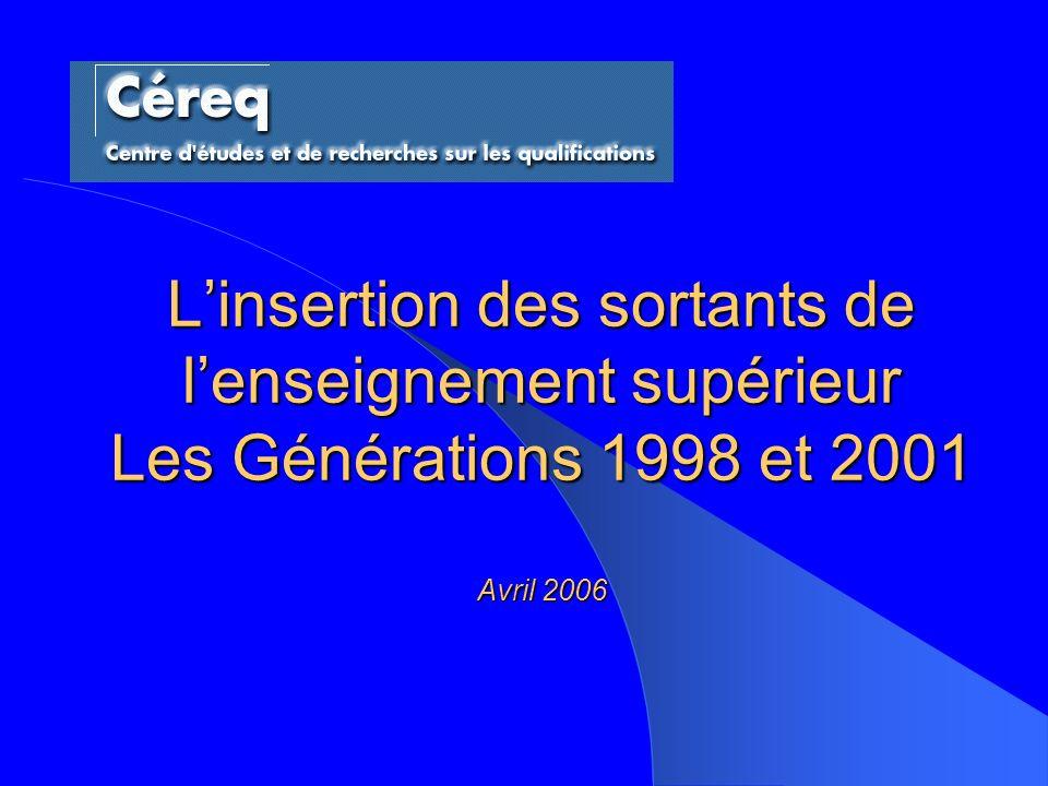 Linsertion des sortants de lenseignement supérieur Les Générations 1998 et 2001 Avril 2006