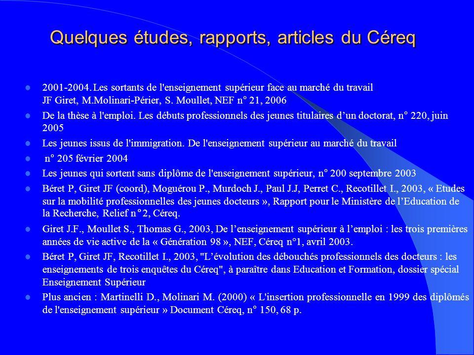 Quelques études, rapports, articles du Céreq 2001-2004.