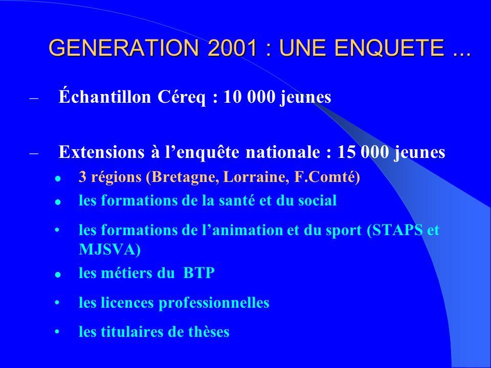 GENERATION 2001 : UNE ENQUETE...