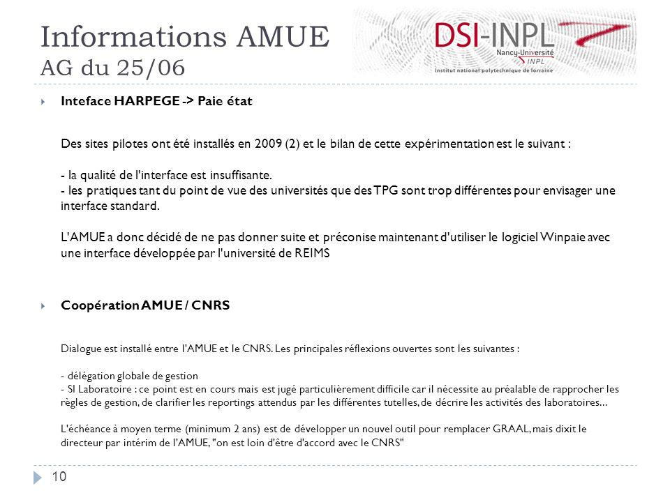 Informations AMUE AG du 25/06 Inteface HARPEGE -> Paie état Des sites pilotes ont été installés en 2009 (2) et le bilan de cette expérimentation est l