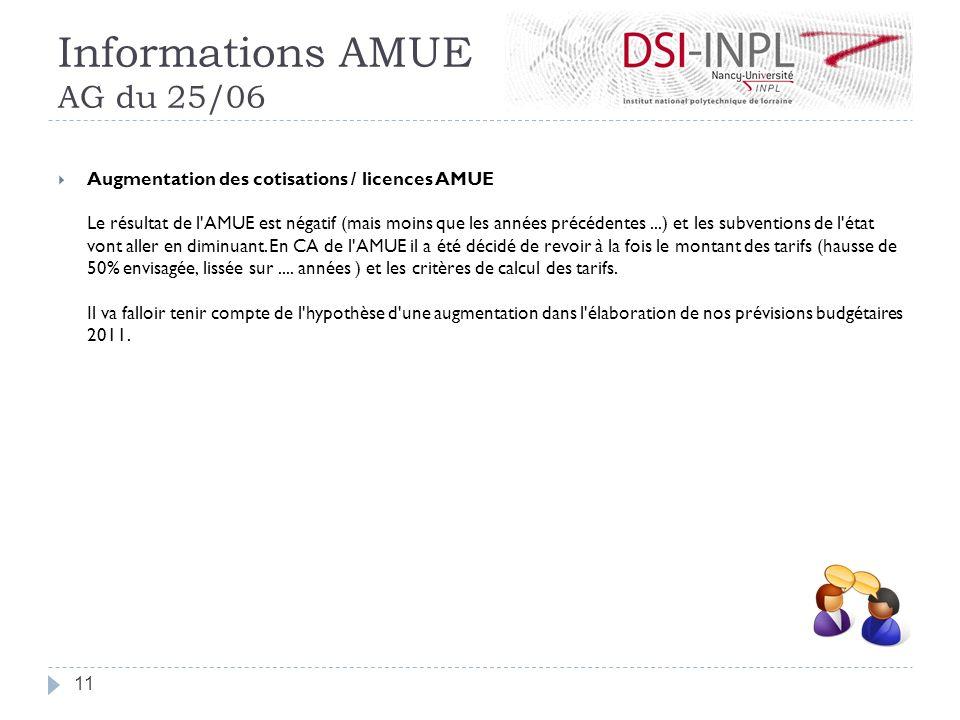 Informations AMUE AG du 25/06 Augmentation des cotisations / licences AMUE Le résultat de l'AMUE est négatif (mais moins que les années précédentes...