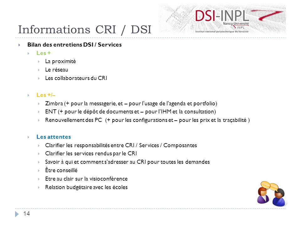 Informations CRI / DSI Bilan des entretiens DSI / Services Les + La proximité Le réseau Les collaborateurs du CRI Les +/– Zimbra (+ pour la messagerie