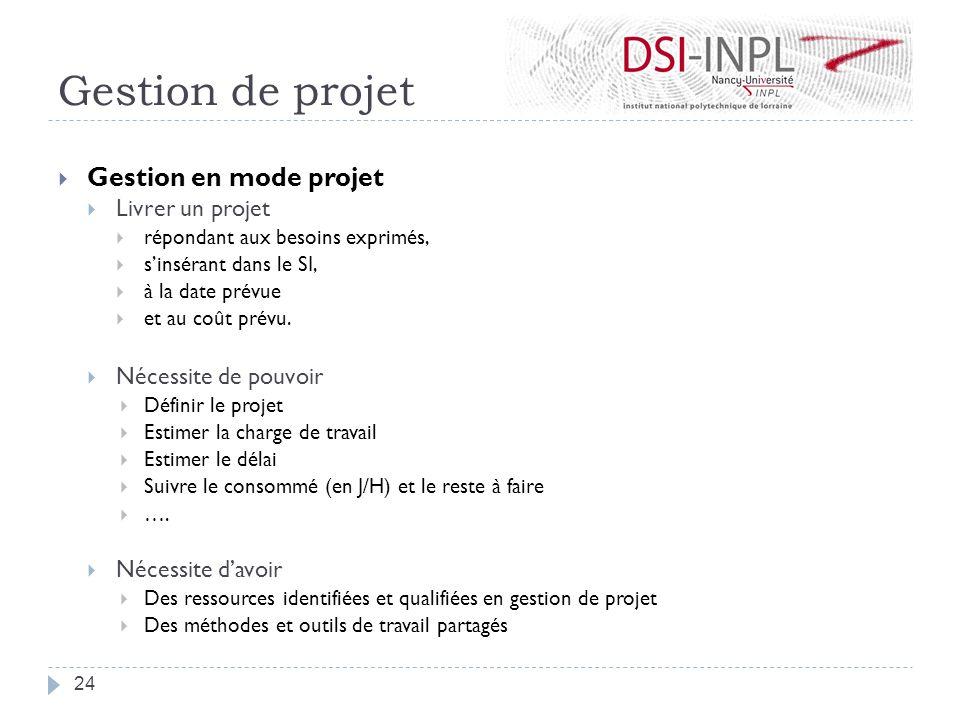 Gestion de projet Gestion en mode projet Livrer un projet répondant aux besoins exprimés, sinsérant dans le SI, à la date prévue et au coût prévu. Néc