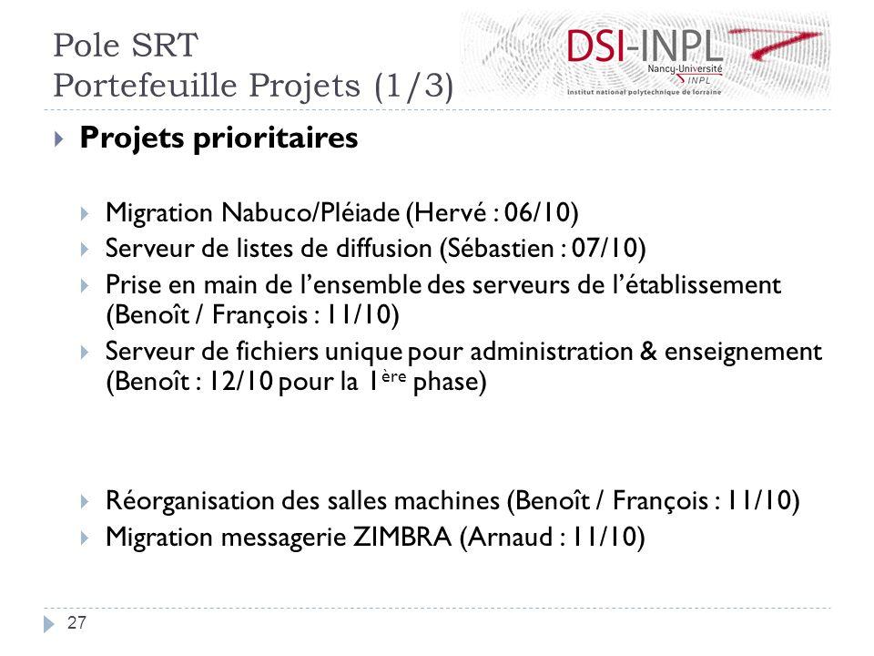 Pole SRT Portefeuille Projets (1/3) Projets prioritaires Migration Nabuco/Pléiade (Hervé : 06/10) Serveur de listes de diffusion (Sébastien : 07/10) P