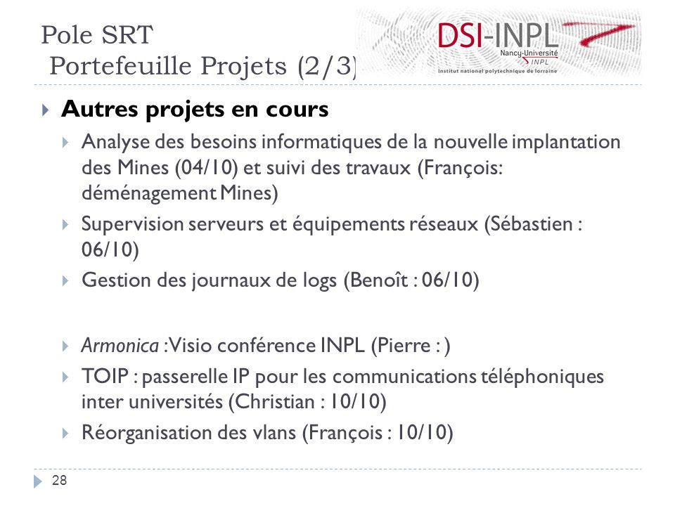 Autres projets en cours Analyse des besoins informatiques de la nouvelle implantation des Mines (04/10) et suivi des travaux (François: déménagement M