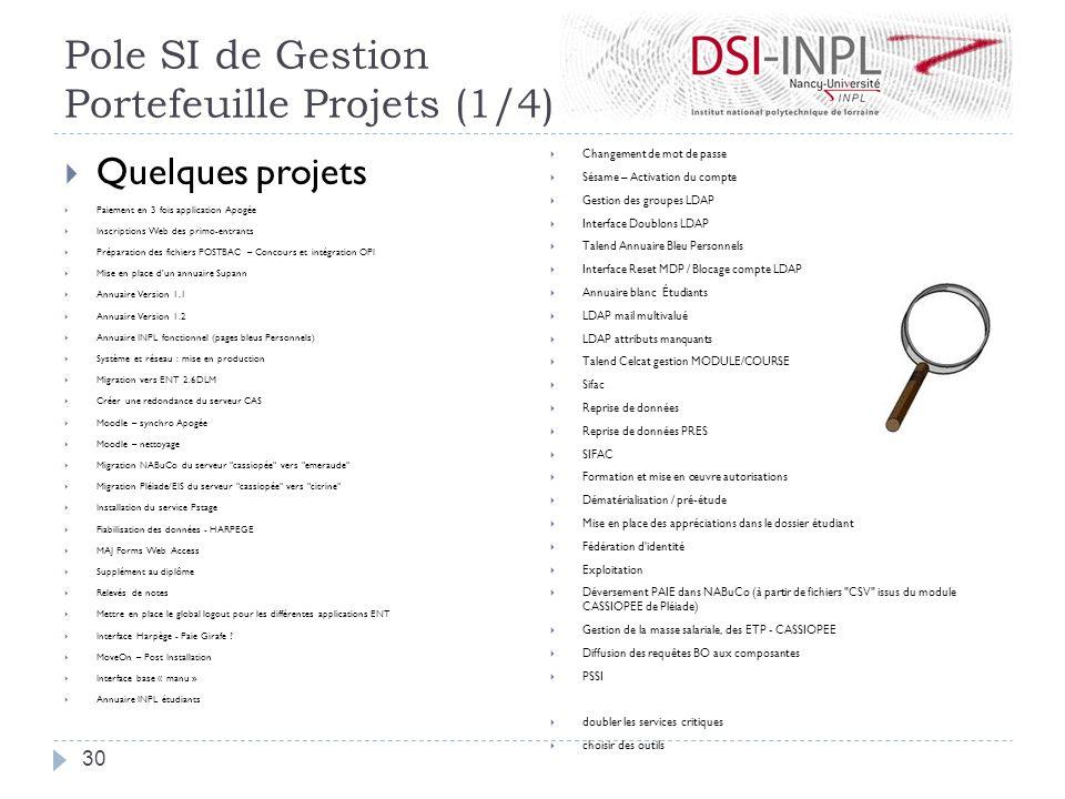 Pole SI de Gestion Portefeuille Projets (1/4) Quelques projets Paiement en 3 fois application Apogée Inscriptions Web des primo-entrants Préparation d