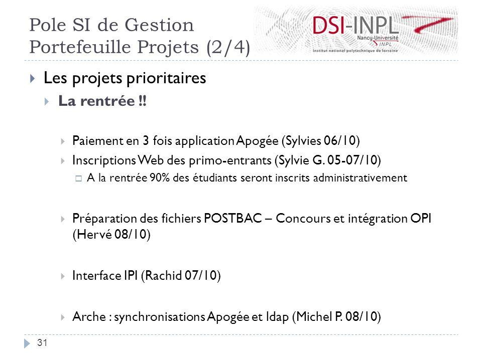 Les projets prioritaires La rentrée !! Paiement en 3 fois application Apogée (Sylvies 06/10) Inscriptions Web des primo-entrants (Sylvie G. 05-07/10)