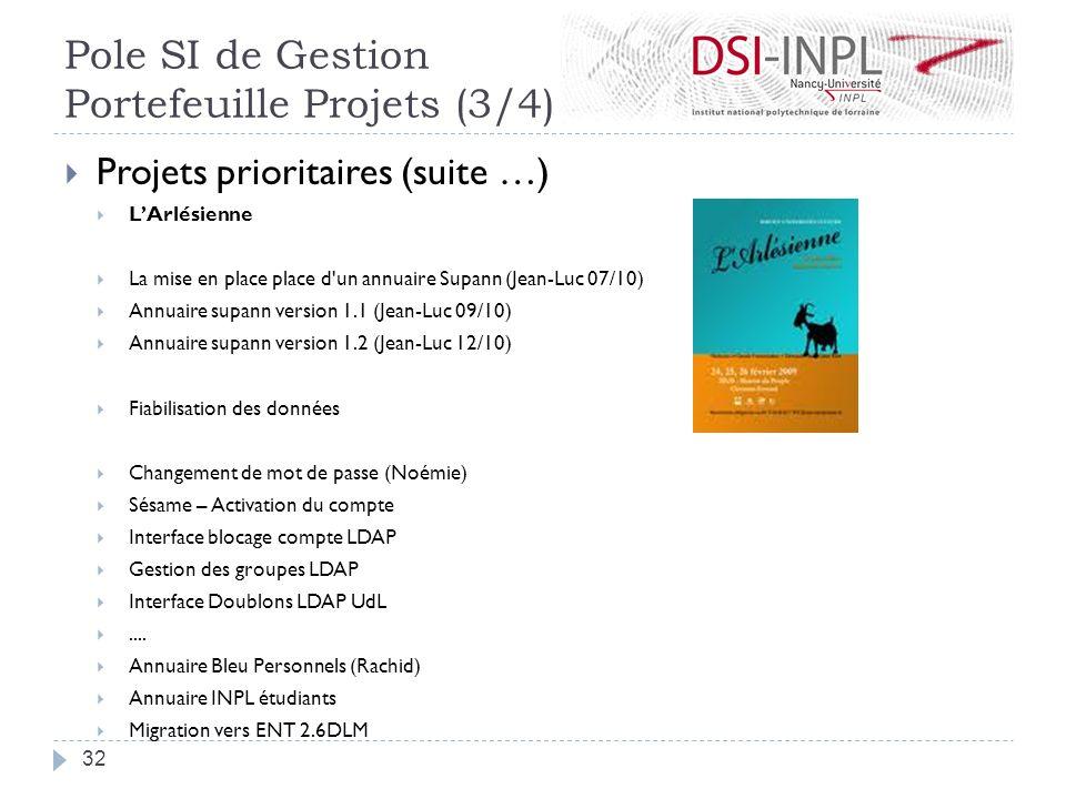 Projets prioritaires (suite …) LArlésienne La mise en place place d'un annuaire Supann (Jean-Luc 07/10) Annuaire supann version 1.1 (Jean-Luc 09/10) A