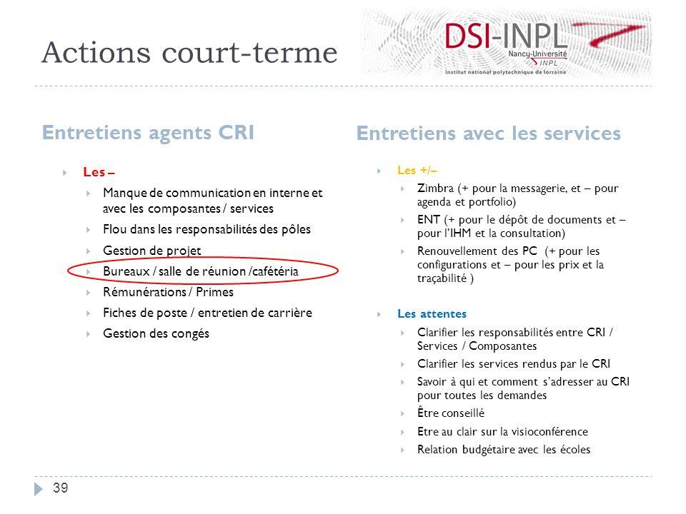 Actions court-terme Entretiens agents CRI Entretiens avec les services Les – Manque de communication en interne et avec les composantes / services Flo