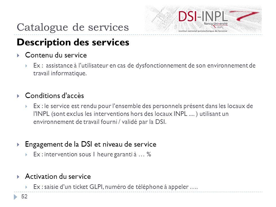 Catalogue de services Description des services Contenu du service Ex : assistance à lutilisateur en cas de dysfonctionnement de son environnement de t