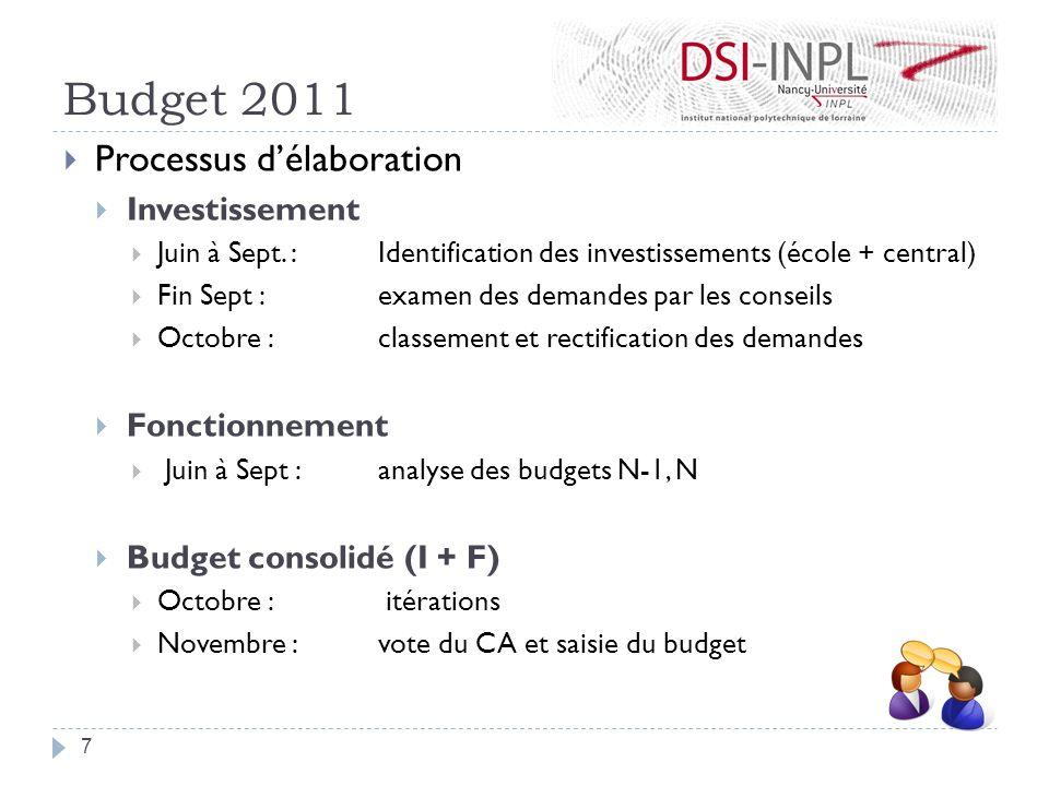Budget 2011 Processus délaboration Investissement Juin à Sept. : Identification des investissements (école + central) Fin Sept : examen des demandes p