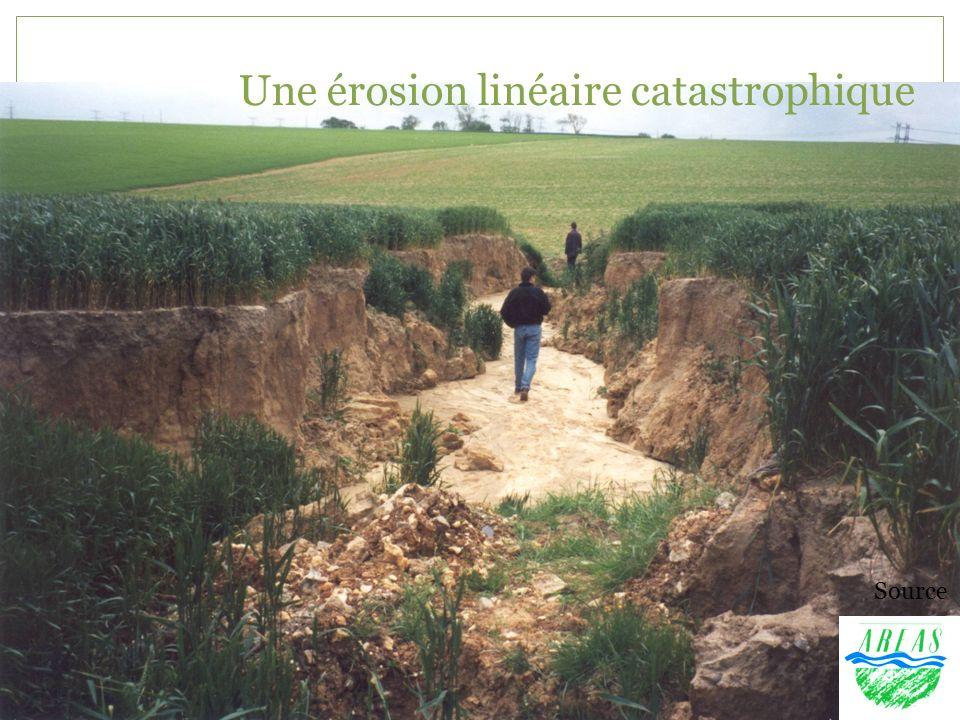 Source Une érosion linéaire catastrophique