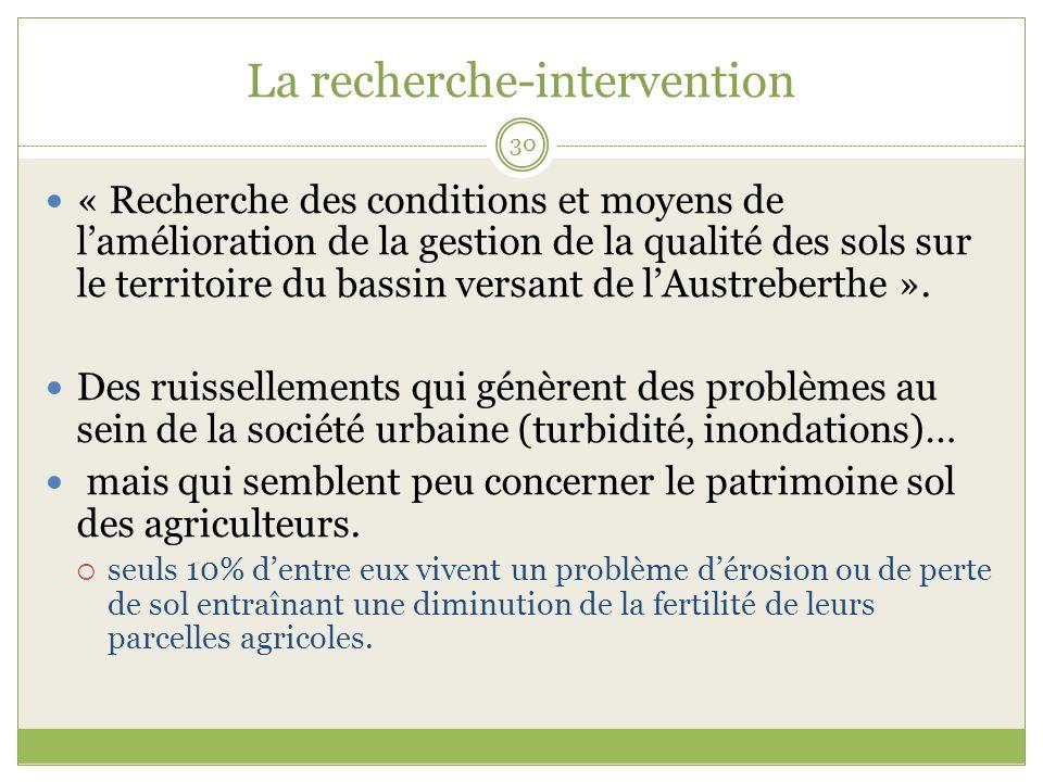 La recherche-intervention 30 « Recherche des conditions et moyens de lamélioration de la gestion de la qualité des sols sur le territoire du bassin versant de lAustreberthe ».