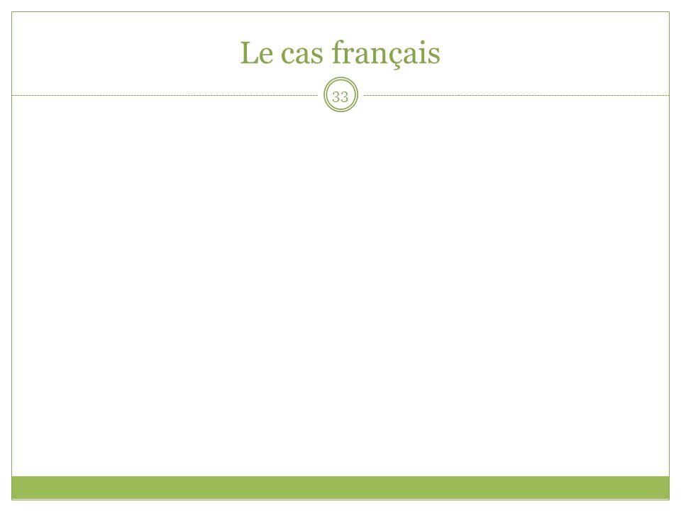 Le cas français 33
