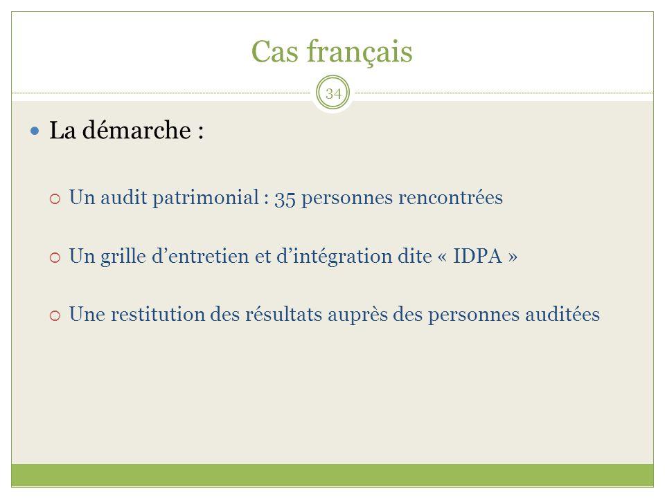 Cas français 34 La démarche : Un audit patrimonial : 35 personnes rencontrées Un grille dentretien et dintégration dite « IDPA » Une restitution des résultats auprès des personnes auditées