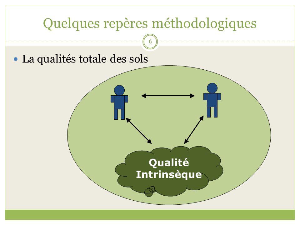 Quelques repères méthodologiques 6 La qualités totale des sols Qualité Intrinsèque