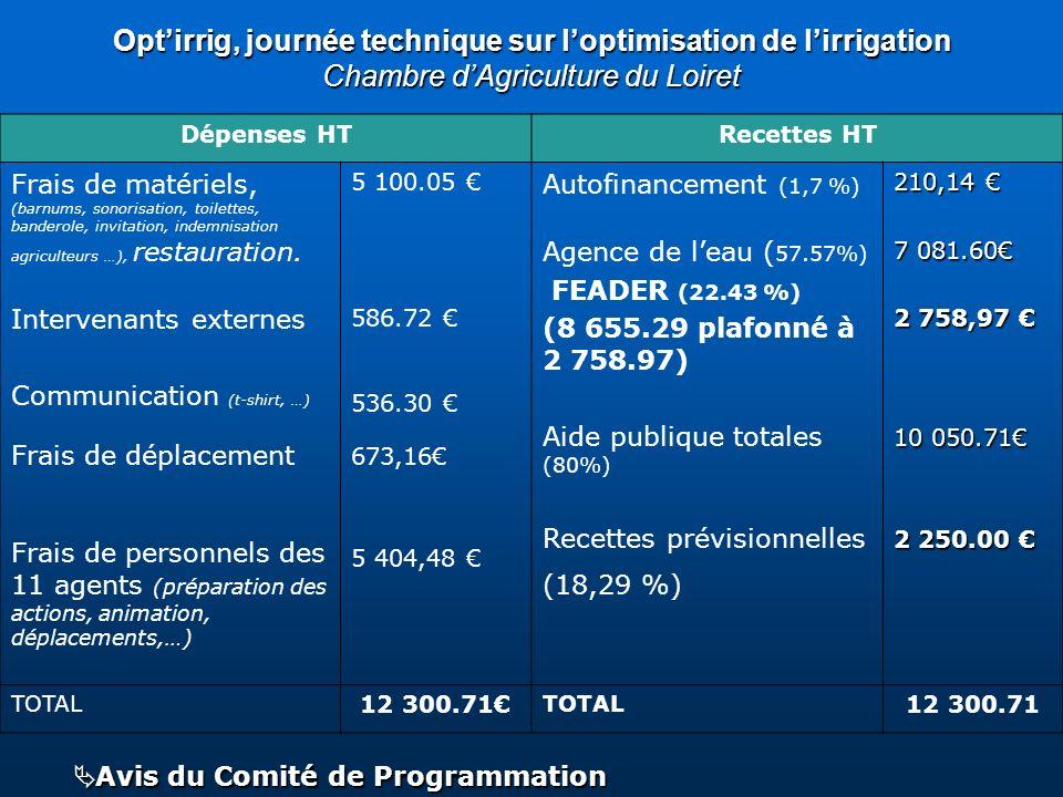 Avis du Comité de Programmation Avis du Comité de Programmation Optirrig, journée technique sur loptimisation de lirrigation Chambre dAgriculture du L