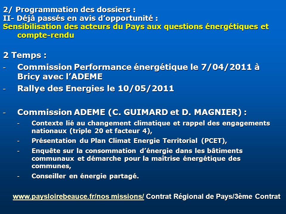 2/ Programmation des dossiers : II- Déjà passés en avis dopportunité : Sensibilisation des acteurs du Pays aux questions énergétiques et compte-rendu