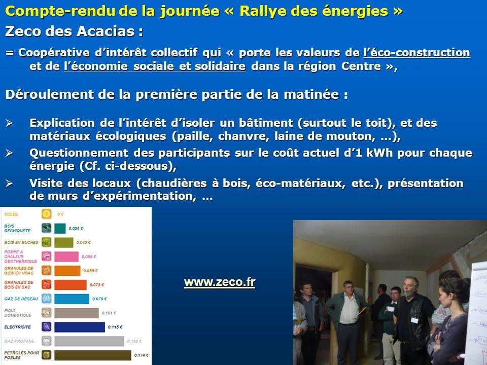 Compte-rendu de la journée « Rallye des énergies » Zeco des Acacias : = Coopérative dintérêt collectif qui « porte les valeurs de léco-construction et