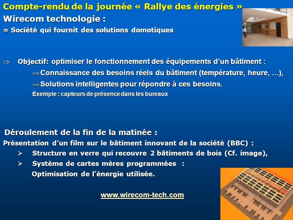 Compte-rendu de la journée « Rallye des énergies » Wirecom technologie : = Société qui fournit des solutions domotiques Objectif: optimiser le fonctio