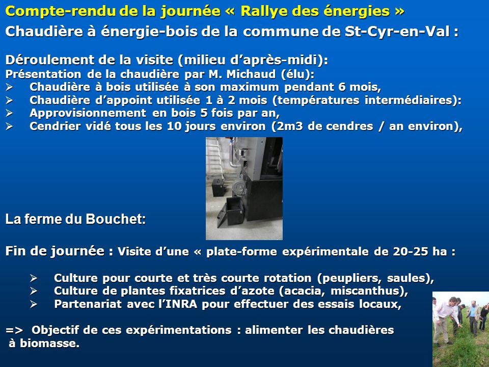 Compte-rendu de la journée « Rallye des énergies » Chaudière à énergie-bois de la commune de St-Cyr-en-Val : Déroulement de la visite (milieu daprès-m