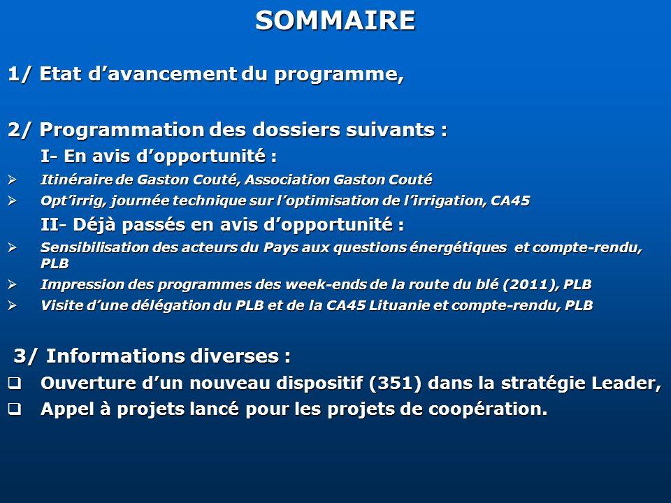 SOMMAIRE 1/ Etat davancement du programme, 2/ Programmation des dossiers suivants : I- En avis dopportunité : Itinéraire de Gaston Couté, Association